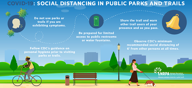 NRPA_COVID_SAFETY_IN_PARKS